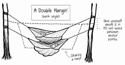 Hammock Camping Hammocks Tarp Comfortable Hang Bunk