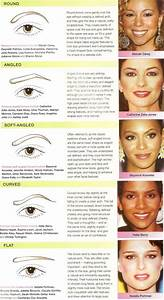 1000  Images About Perfect Eyebrows On Pinterest