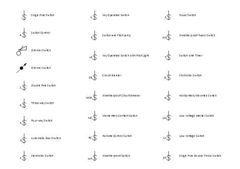 Electrical Symbols Switches Relays Cisco