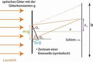Gangunterschied Berechnen : aufgabe 2 lv abi 2 physik abitur baden w rttemberg ~ Themetempest.com Abrechnung