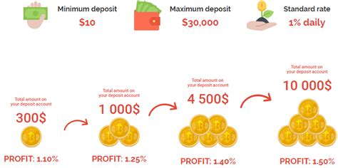 bitcoin forum control finance investment review