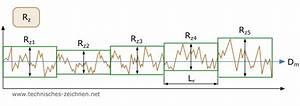 Optik Berechnen : oberfl chen rauheitswerte rt rmax rz ra rp rmr ~ Themetempest.com Abrechnung