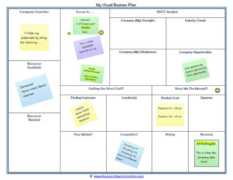 business plan templates ive