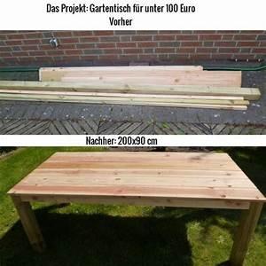 Schlafsofa Unter 100 Euro : gartentisch rund holz selber bauen ~ Bigdaddyawards.com Haus und Dekorationen