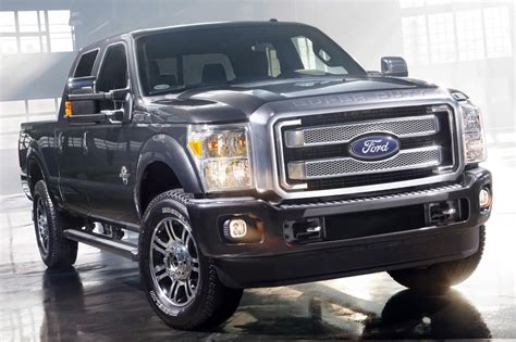 Used 2014 Ford F-250 Super Duty Crew Cab Pricing