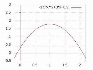 Schnittpunkt Zweier Parabeln Berechnen : textaufgabe zu parabeln springbrunnen ~ Themetempest.com Abrechnung