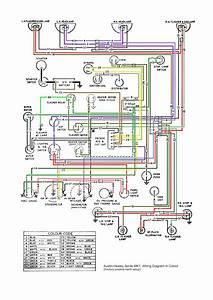 1977 Mgb Fuse Box Diagram Wiring Schematic
