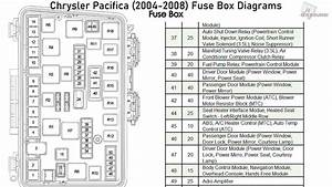 Chrysler Pacifica  2004-2008  Fuse Box Diagrams