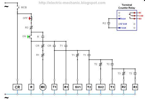 wiring diagram otomatis mesin gulung ii