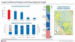 California Resources (CRC) Presents At 24th Annual Oil ...