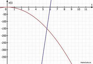 Freier Fall Geschwindigkeit Berechnen : weg freier fall s t diagramm zur ckkehrender schall m nze f llt in brunnen nanolounge ~ Themetempest.com Abrechnung