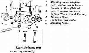 Washer Nut And Bolt Diagram