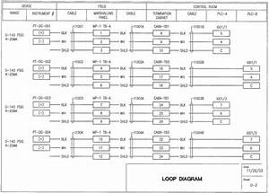 Documentation And Change Control Of Plc Or Dcs Systems