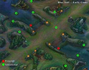 Warding 101  Guide To Mid Lane