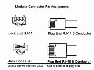 Rj45 To Rj11 Jack Wiring Diagram In Addition Rj45 Rj11