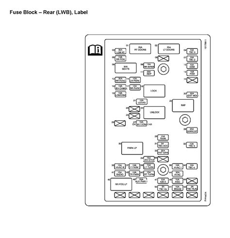 2005 Gmc Fuse Box Location by Where Is The Radio Fuse In The Fuse Box And Also Where Is