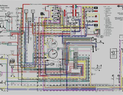 painless wiring diagram  wiring diagram