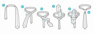 the simple knot for ties armani suits blog With knot tying diagrams