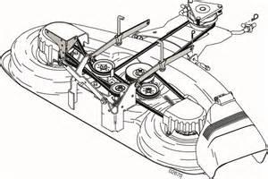craftsman lawn mower drive belt diagram duashadi com