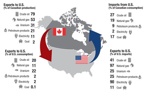 light industrial job opportunities energy and the economy natural resources canada