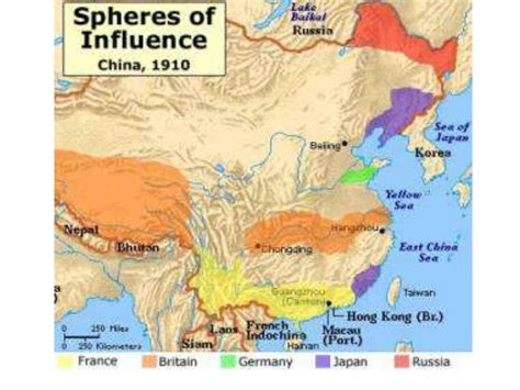 Ottoman Empire Imperialism - empires and imperialism review 1750 1900