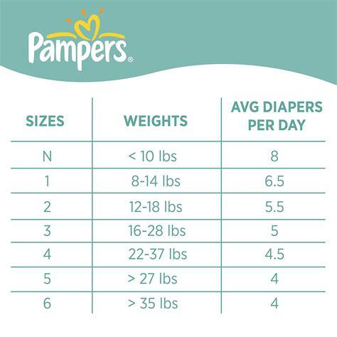 Huggies Sizes Weight Chart