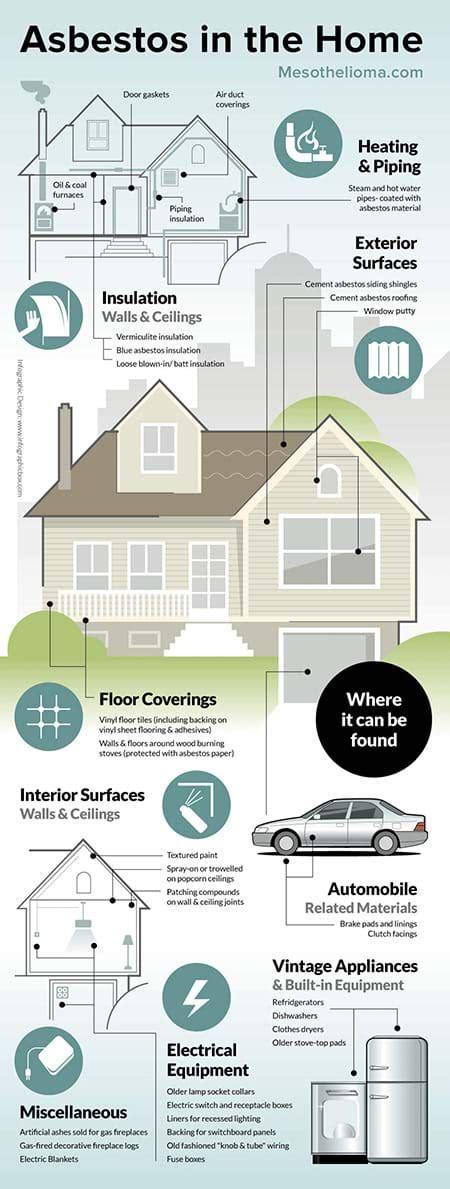 asbestos  homes   deal  asbestos   house
