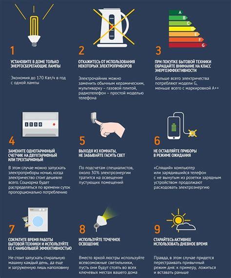 10 способов сэкономить потребление электроэнергии на предприятии . saymon