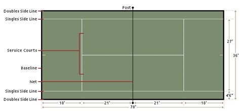 Court size 78 feet (23.77 metres) long. Coaching Tips - Other