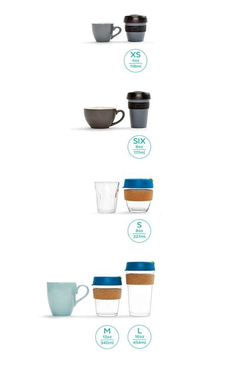 All these questions and more are answered by our coffee specialists. Size Guide | KeepCup