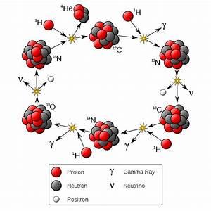 Atomic Models  Aa-v2  Nuclear Physics
