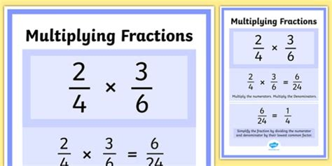 Multiplying Fractions Display Poster Maths, Numeracy, Display