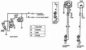Greenfield Mkii Evolution Ride-on - Wiring