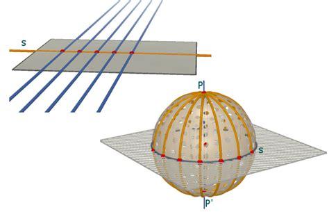 si鑒e piano la geometria sulla sfera è non euclidea