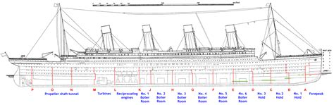 1000 images about titanic na rysunkach on pinterest rms