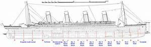 Rms titanic useful notes tv tropes for How many floors did the titanic have