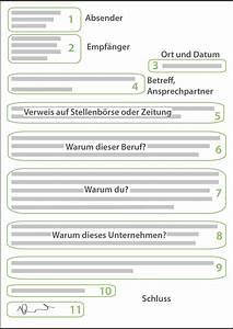 Bewerbung Online Anschreiben : bewerbungsschreiben anleitung muster tipps azubiyo ~ Yasmunasinghe.com Haus und Dekorationen