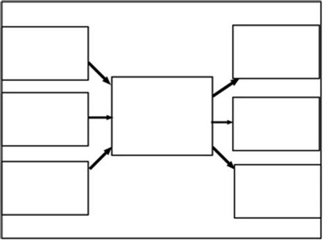 thinking maps templates mimio thinking maps templates by the trusting tpt