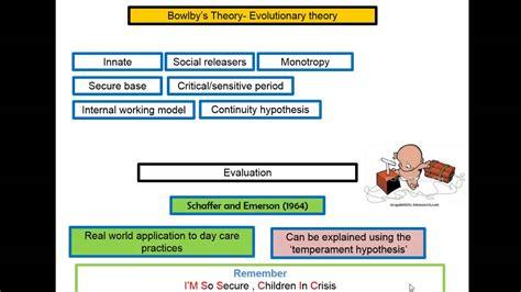 Developmental Psychology- Unit 1