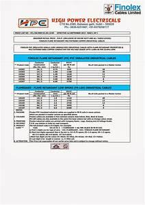 High Power Electricals  Finolex New Price List With Effect
