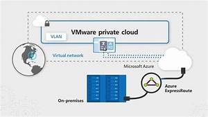Moving Your Vmware Resources To Azure Is Easier Than Ever