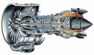 Exploded View Pratt And Whitney Radial Engine
