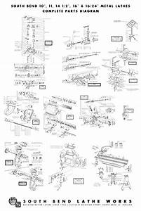 Metal Lathe Parts Diagram