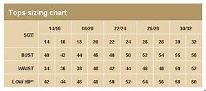 Lane Bryant Size Chart Plus Size Clothing Size Charts Plus Size Guide