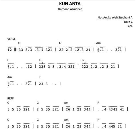 not pianika laskar pelangi 100 not angka lagu pop pianika anak anak balok laskar pelangi