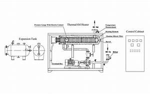 Circulation Pump  Circulation Pump Diagram