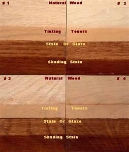 Plans to build Finish Plywood PDF Plans