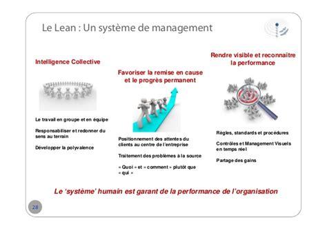 le lean management lean management pour les pme