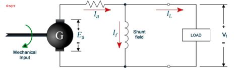 ece 494 lab 4 performance characteristics of dc generators