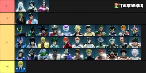 accurate jump force tier list jumpforce